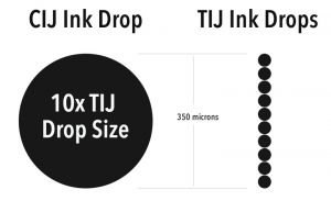 CIJ vs TIJ ink drops